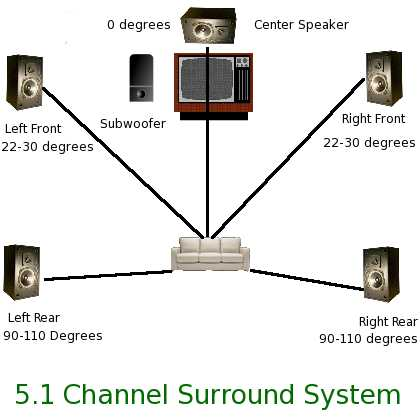Car Sound System Wiring Diagram on pyle audio system