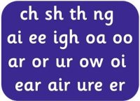 Letters and Sounds Phase 3 graphemes