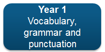 Y1 vocabulary grammar and punctuation