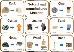 Image result for science materials ks2