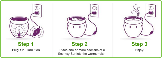 Scentsy Electric Warmer Inside Image