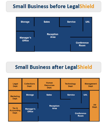 Legal Shield for your Business