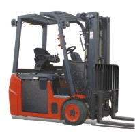 electric forklift picture